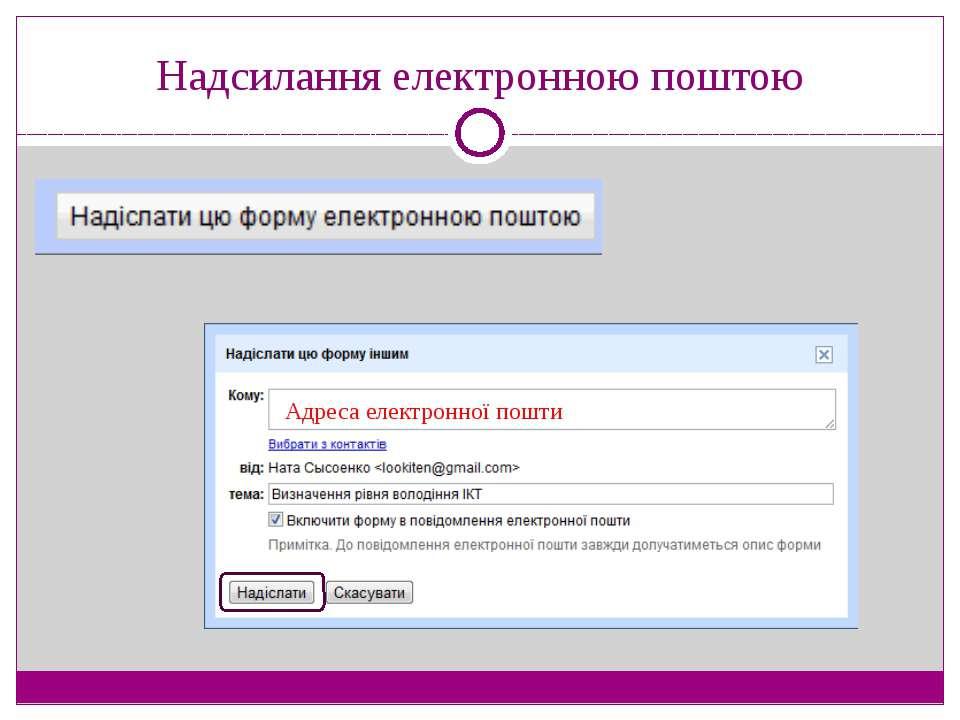 Надсилання електронною поштою Адреса електронної пошти