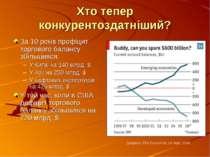 Хто тепер конкурентоздатніший? За 10 років профіцит торгового балансу збільши...