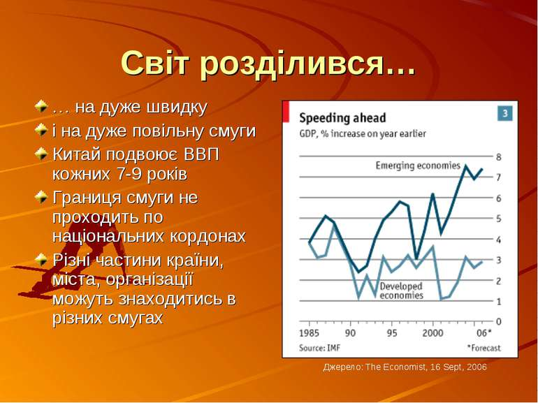 Світ розділився… … на дуже швидку і на дуже повільну смуги Китай подвоює ВВП ...