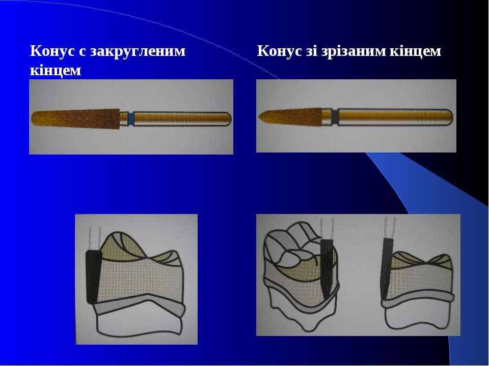 Конус с закругленим кінцем Конус зі зрізаним кінцем