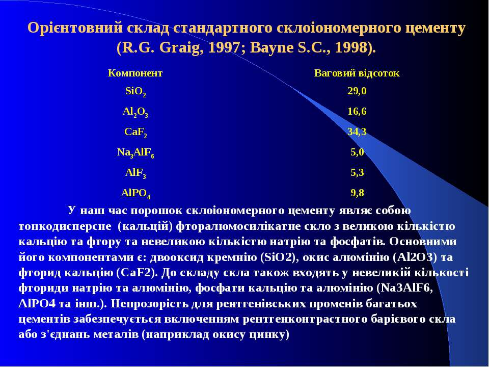 Орієнтовний склад стандартного склоіономерного цементу (R.G. Graig, 1997; Bay...