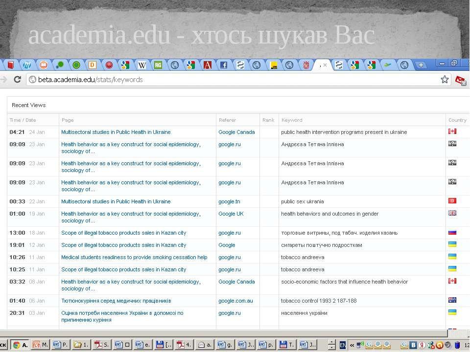 academia.edu - хтось шукав Вас