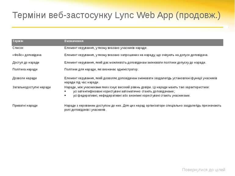 Терміни веб-застосунку Lync Web App (продовж.) Повернутися до цілей Термін Ви...