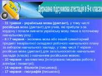 - 31 травня - українська мова (диктант), у тому числі російська мова (диктант...