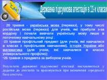 - 20 травня - українська мова (переказ), у тому числі російська мова (переказ...