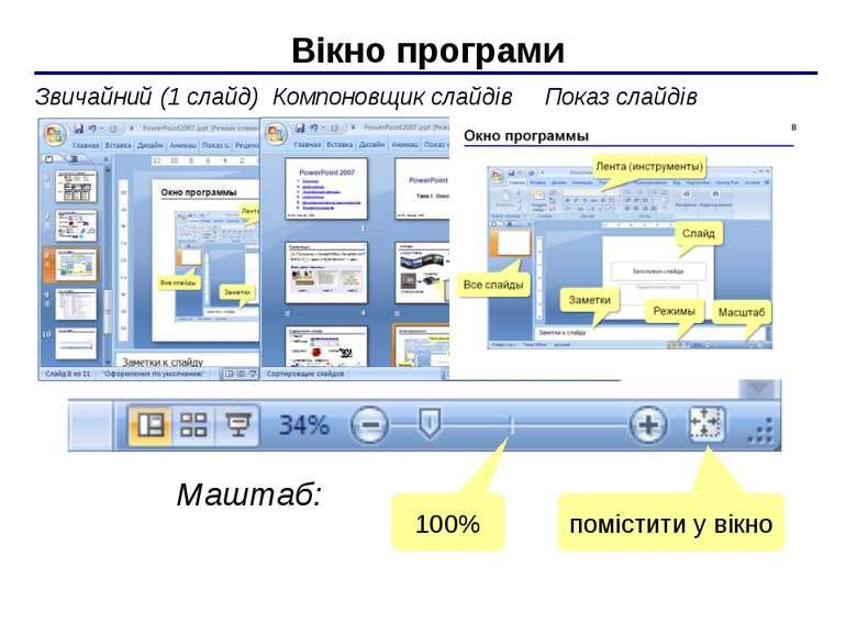 Вікно програми Звичайний (1 слайд) Компоновщик слайдів Показ слайдів Маштаб: ...
