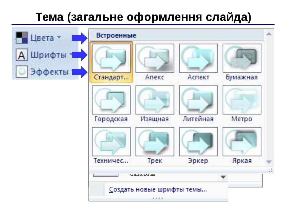 Тема (загальне оформлення слайда)