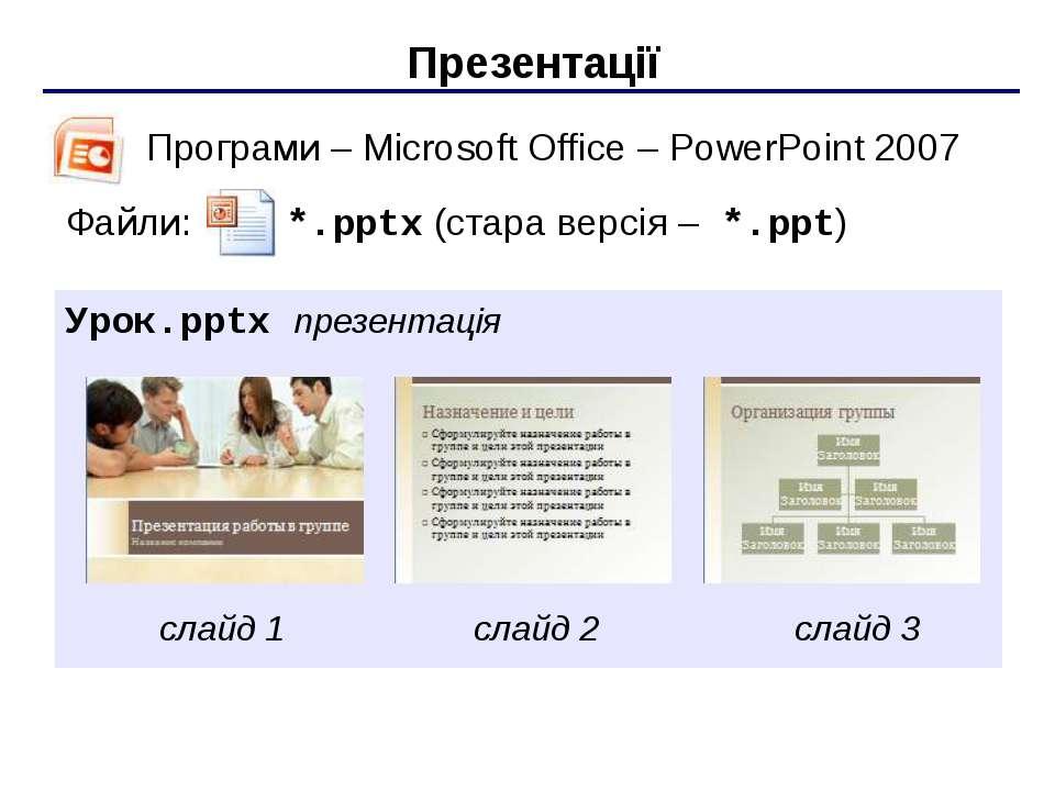 Презентації Програми – Microsoft Office – PowerPoint 2007 Файли: *.pptx (стар...
