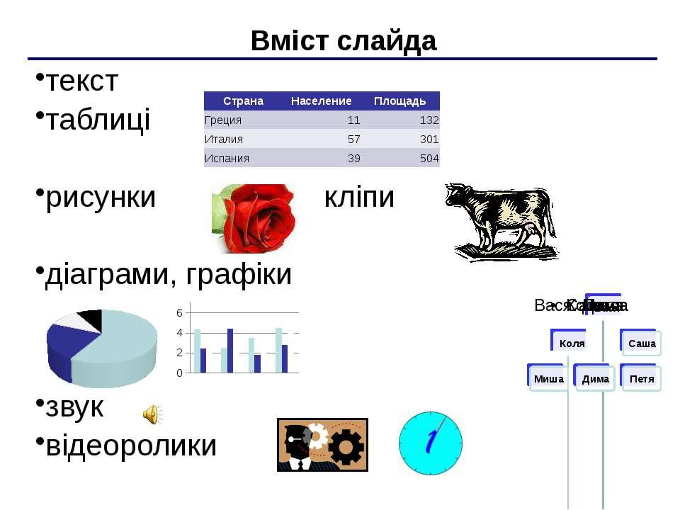 Вміст слайда текст таблиці рисунки кліпи діаграми, графіки звук відеоролики С...