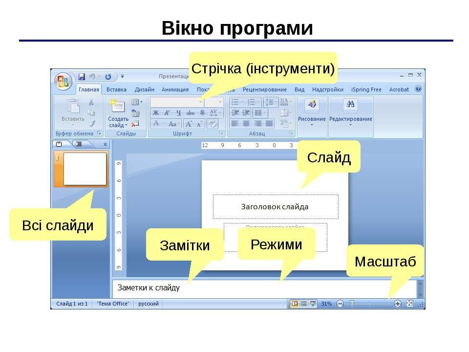 Вікно програми Стрічка (інструменти) Слайд Всі слайди Замітки Режими Масштаб