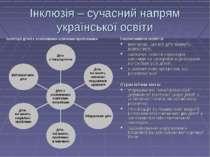 Інклюзія – сучасний напрям української освіти Інклюзивна освіта: визначає, що...
