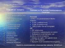 """Оренда залу НП """"Україна"""" Оренда репетиційного залу Декорації та костюми Звук,..."""