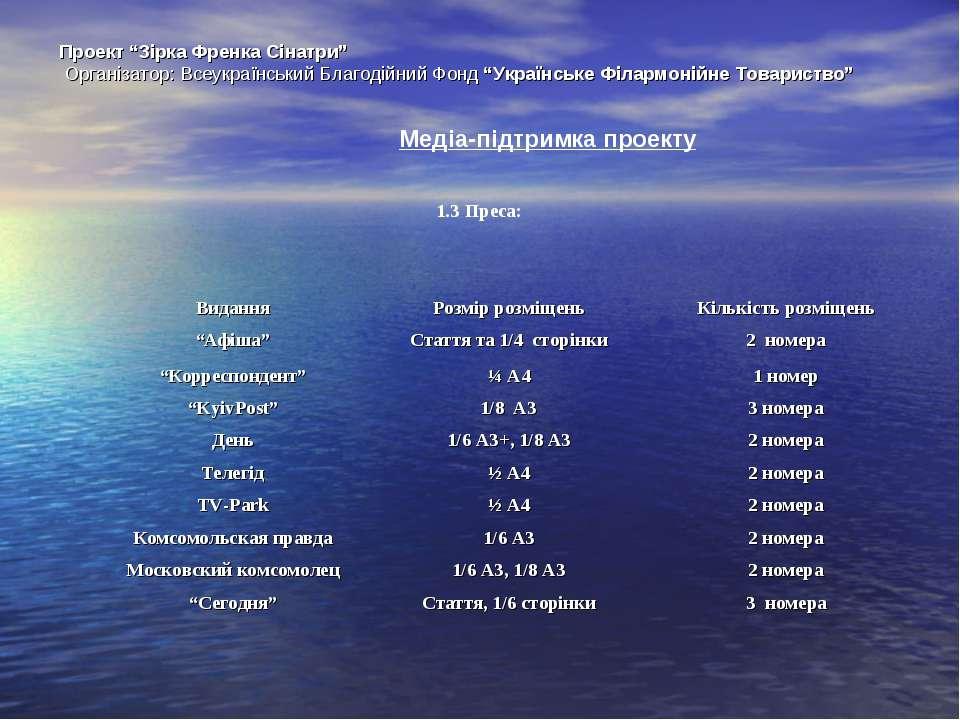 """1.3 Преса: Медіа-підтримка проекту Проект """"Зірка Френка Сінатри"""" Організатор:..."""