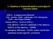 1. Українці в Червоній армії в роки Другої світової війни 1940 р. - в радянсь...