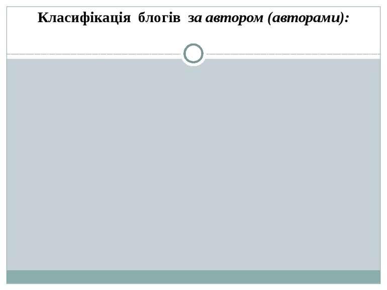 Класифікація блогів за автором (авторами):