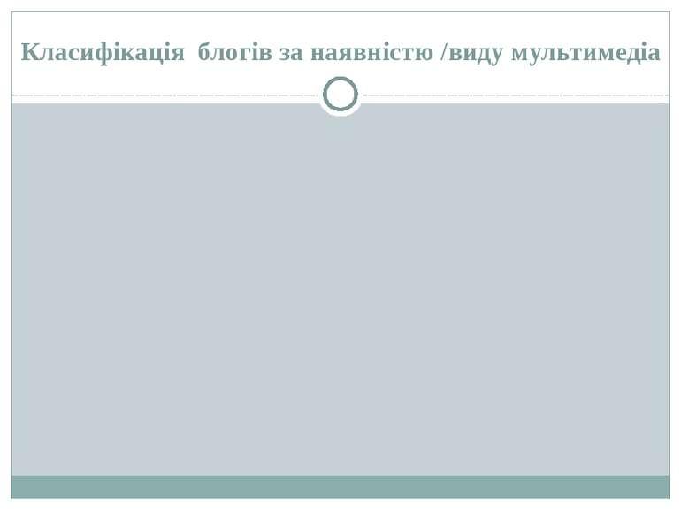 Класифікація блогів за наявністю /виду мультимедіа