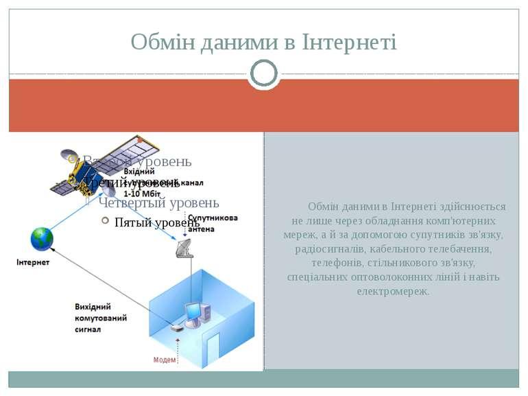 Обмін даними в Інтернеті здійснюється не лише через обладнання комп'ютерних м...