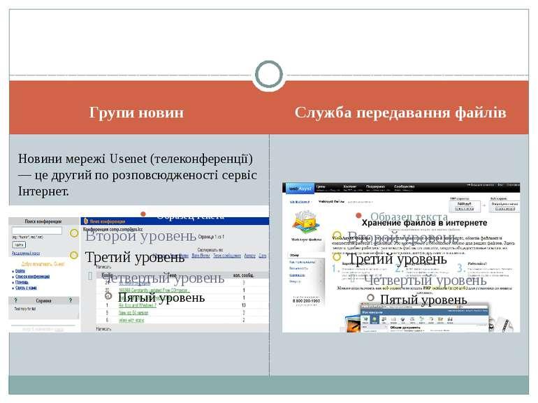 Групи новин Служба передавання файлів Новини мережі Usenet (телеконференції) ...