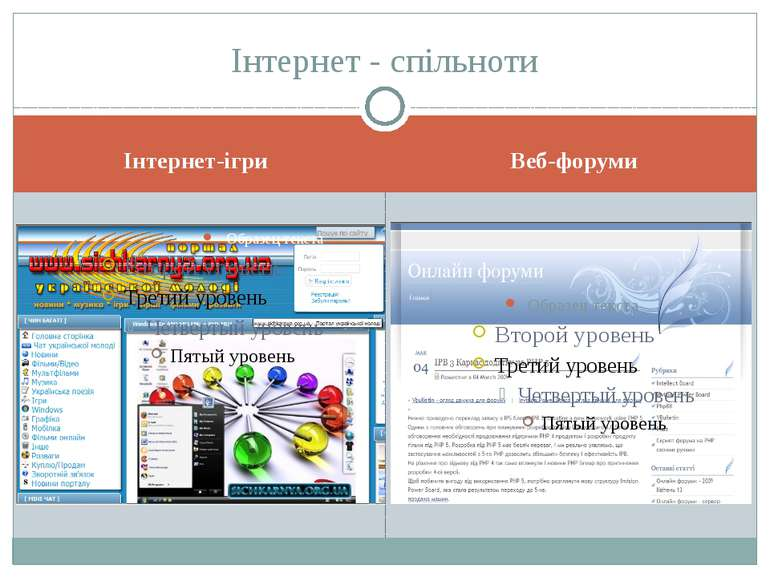 Інтернет-ігри Веб-форуми Інтернет - спільноти