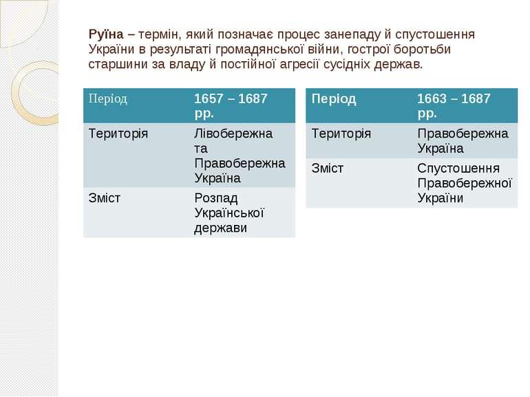 Руїна – термін, який позначає процес занепаду й спустошення України в результ...