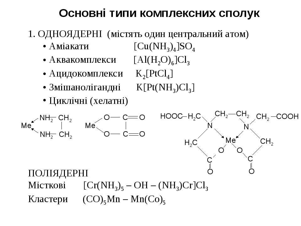 1. ОДНОЯДЕРНІ (містять один центральний атом) Аміакати [Cu(NH3)4]SO4 Аквакомп...