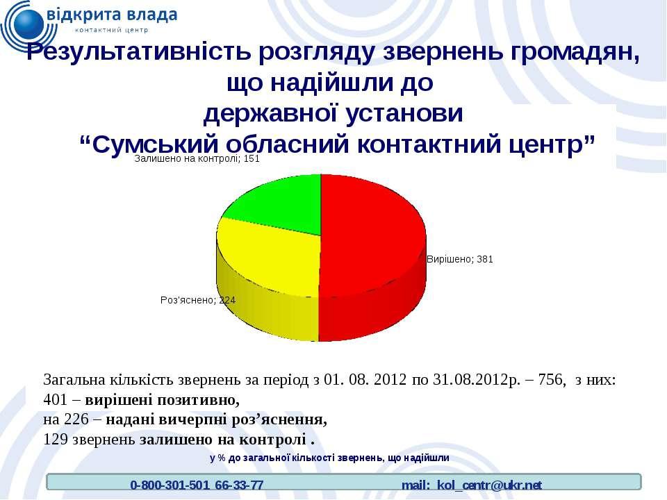 Результативність розгляду звернень громадян, що надійшли до державної установ...