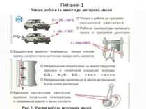 Рис. 1 умовароботимоторнихмасел Рис. 1 Умови роботи моторних масел Умови р...