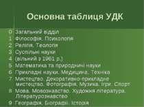 Основна таблиця УДК 0 Загальний відділ 1 Філософія. Психологія 2 Релігія. Тео...