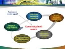 Комунікаційний аналіз Основні поняття комунікативного плану основні категорії...