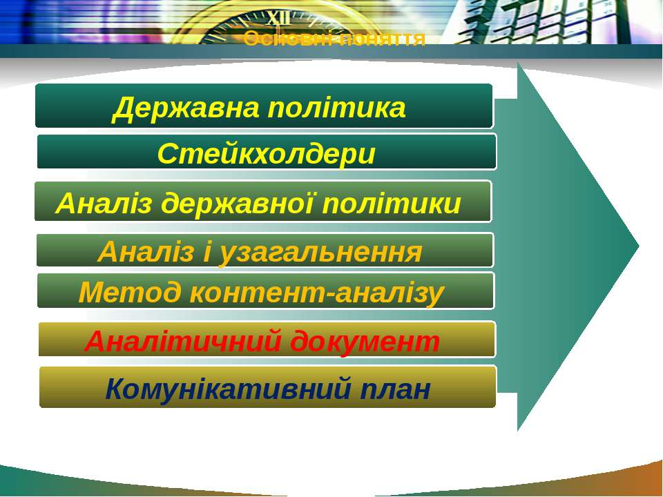 Основні поняття Стейкхолдери Аналіз державної політики Аналітичний документ Д...