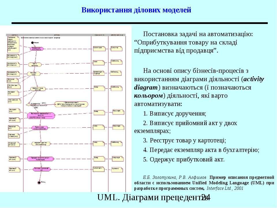 """Використання ділових моделей Постановка задачі на автоматизацію: """"Оприбуткува..."""