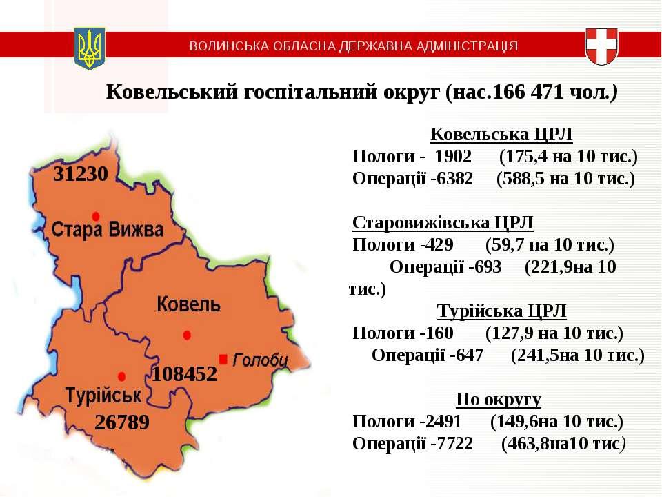 Ковельський госпітальний округ (нас.166 471 чол.) Ковельська ЦРЛ Пологи - 190...