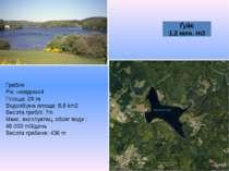 Ґуйє 1,2 млн. m3 Гребля Рік: невідомий Площа: 29 га Водозбірна площа: 8,8 km2...