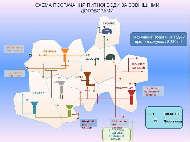 Distribution sur Beaune les Mines СХЕМА ПОСТАЧАННЯ ПИТНОЇ ВОДИ ЗА ЗОВНІШНІМИ ...