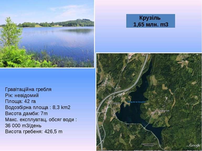 Крузіль 1,65 млн. m3 Гравітаційна гребля Рік: невідомий Площа: 42 га Водозбір...