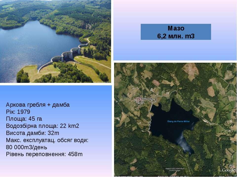 Мазо 6,2 млн. m3 Аркова гребля + дамба Рік: 1979 Площа: 45 га Водозбірна площ...