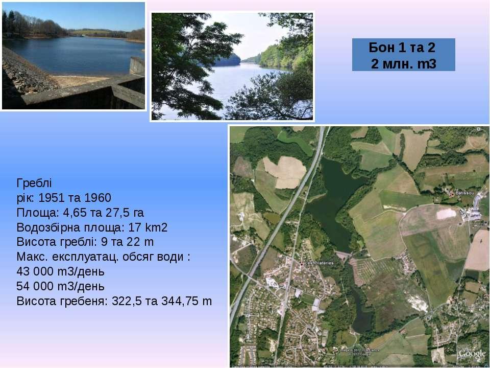 Бон 1 та 2 2 млн. m3 Греблі рік: 1951 та 1960 Площа: 4,65 та 27,5 га Водозбір...