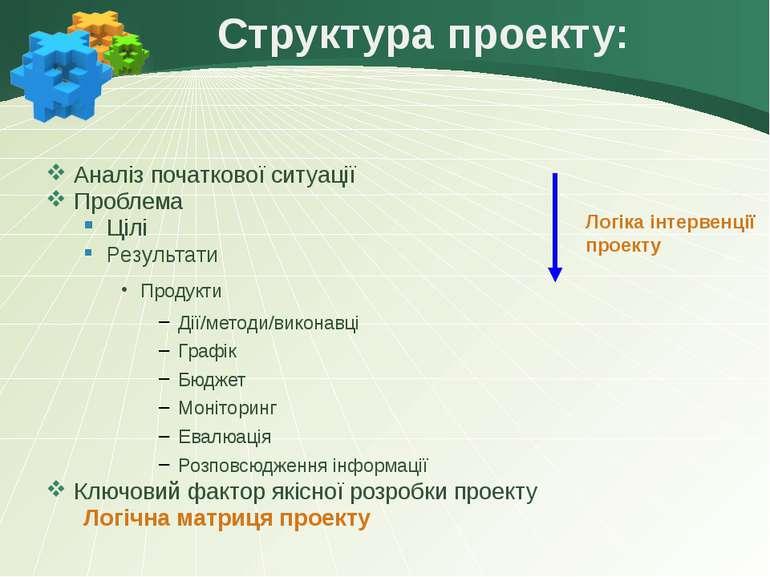 Структура проекту: Аналіз початкової ситуації Проблема Цілі Результати Продук...