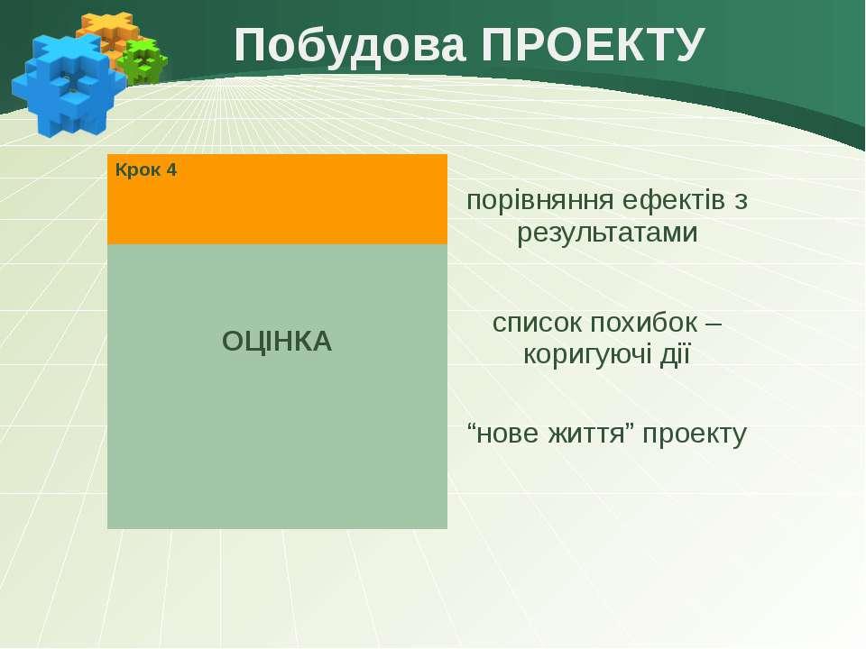 Побудова ПРОЕКТУ Крок4 ОЦІНКА порівняння ефектів з результатами список похибо...