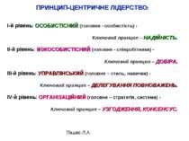 ПРИНЦИП-ЦЕНТРИЧНЕ ЛІДЕРСТВО: І-й рівень: ОСОБИСТІСНИЙ (головне - особистість)...