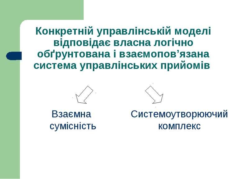 Конкретній управлінській моделі відповідає власна логічно обґрунтована і взає...