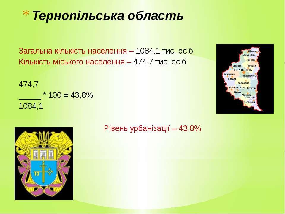 Тернопільська область Загальна кількість населення – 1084,1 тис. осіб Кількіс...