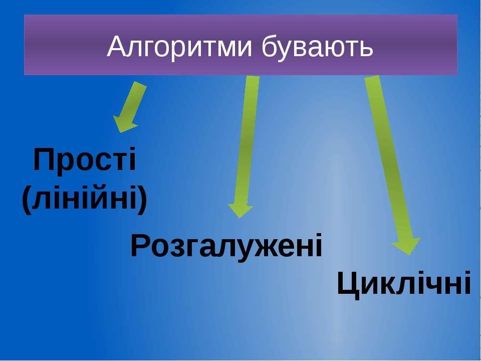 Алгоритми бувають Прості (лінійні) Розгалужені Циклічні