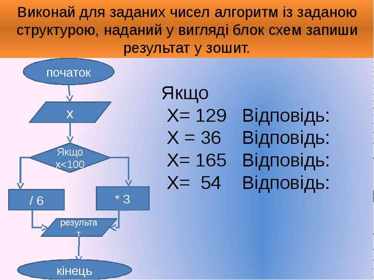 Виконай для заданих чисел алгоритм із заданою структурою, наданий у вигляді б...