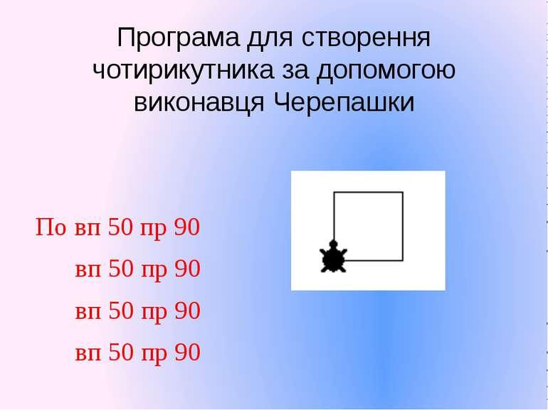 Програма для створення чотирикутника за допомогою виконавця Черепашки По вп 5...