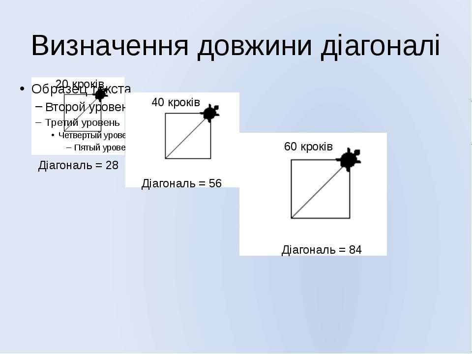 Визначення довжини діагоналі 20 кроків 40 кроків 60 кроків Діагональ = 28 Діа...