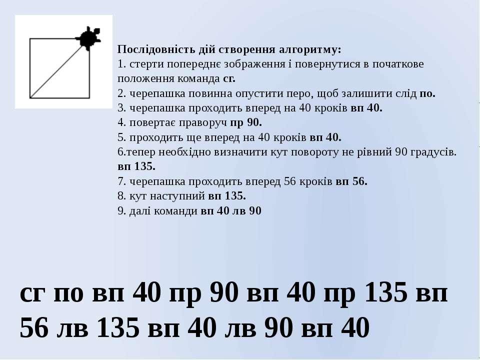 Послідовність дій створення алгоритму: 1. стерти попереднє зображення і повер...