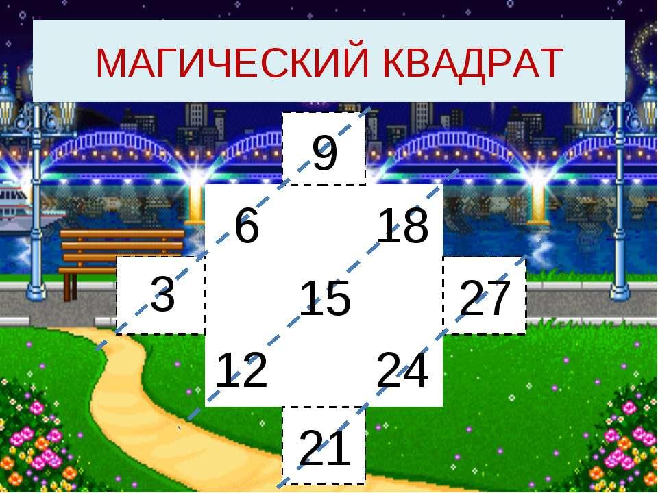 МАГИЧЕСКИЙ КВАДРАТ 3 9 27 21 6 12 15 18 24