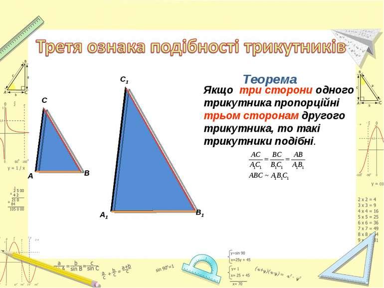 Теорема В1 Якщо три сторони одного трикутника пропорційні трьом сторонам друг...