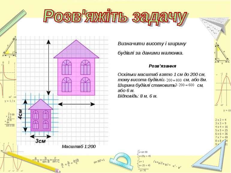 Масштаб 1:200 Визначити висоту і ширину будівлі за даними малюнка. Розв'язанн...